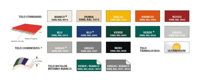 colorazioni dei teli per capannoni mobili per la logistica